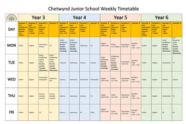 Remote Learning Timetable