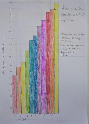 More Mathematical Mastery!