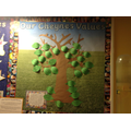 Our Values Tree - Value stories from home