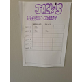 Keeping track of the house points!