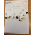 Creating our own keys to classify Liquorice allsortss