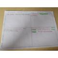 Sienna's Carroll diagram