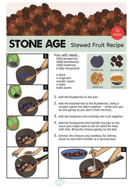Stone Age Stewed Fruit Rcipe