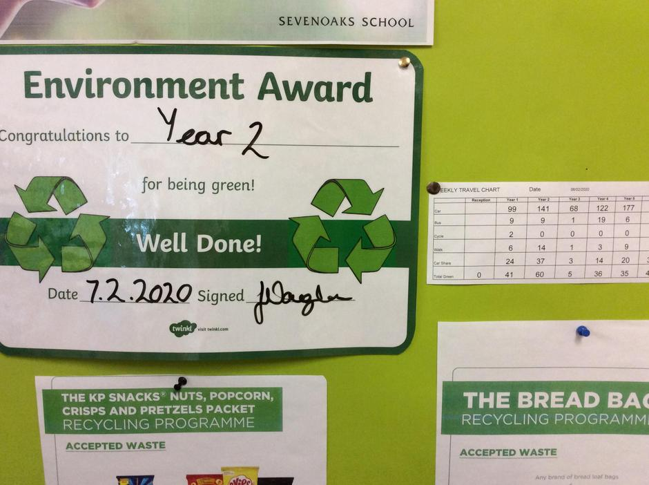First week of collecting our green travel ticks, is awarded to Year 2. Congratulations!