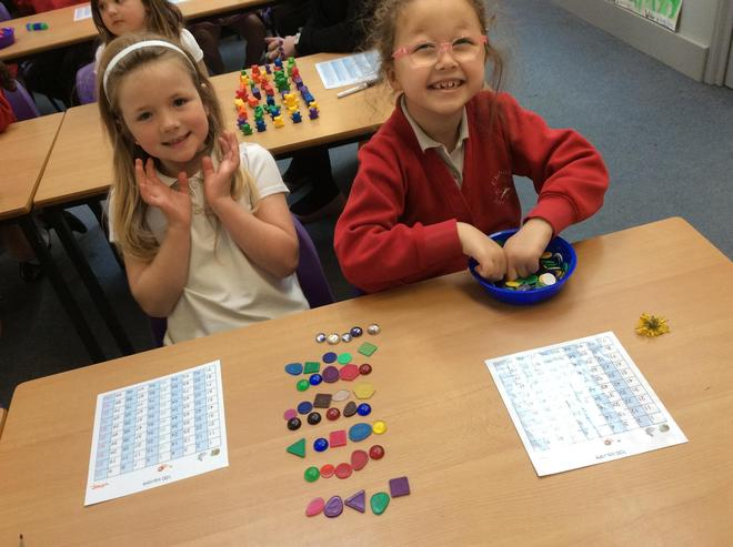 Maths: Multiplication and Division