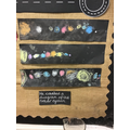 Learning about our Solar System in Reception