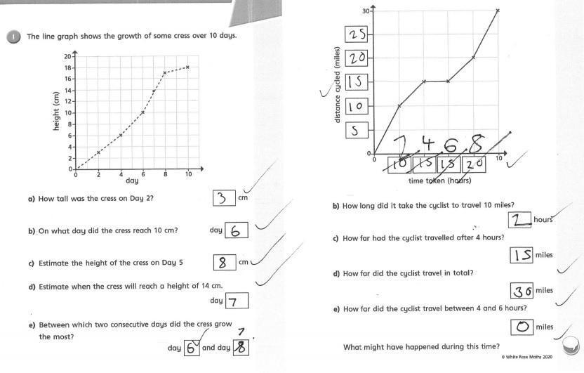 Super work on Line Graphs: Lara 4EH