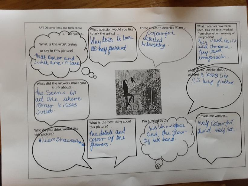 Y5 Romeo and Juliet