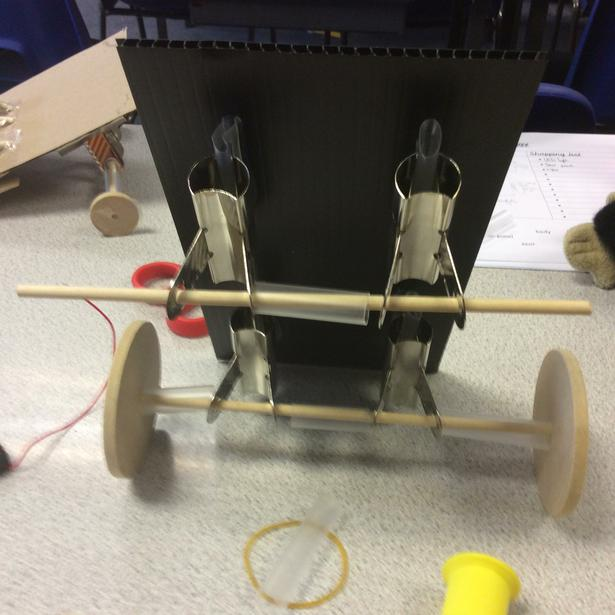 Investigating which axle design is best