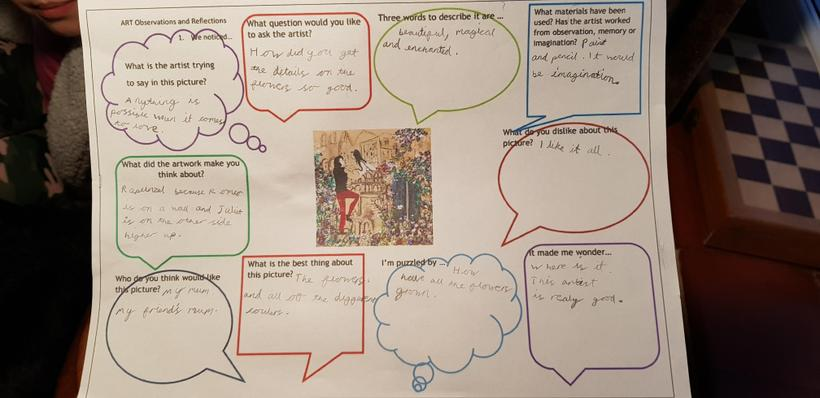 Year 5 linked to work in English