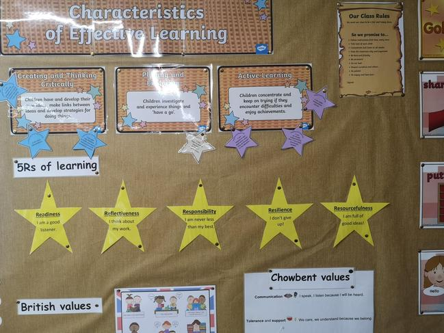5Rs and characteristics of effective learning