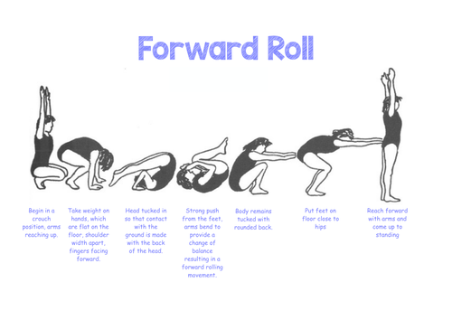 How to do a forward roll