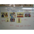 A story board which we used with actions to tell the story of King Arthur.