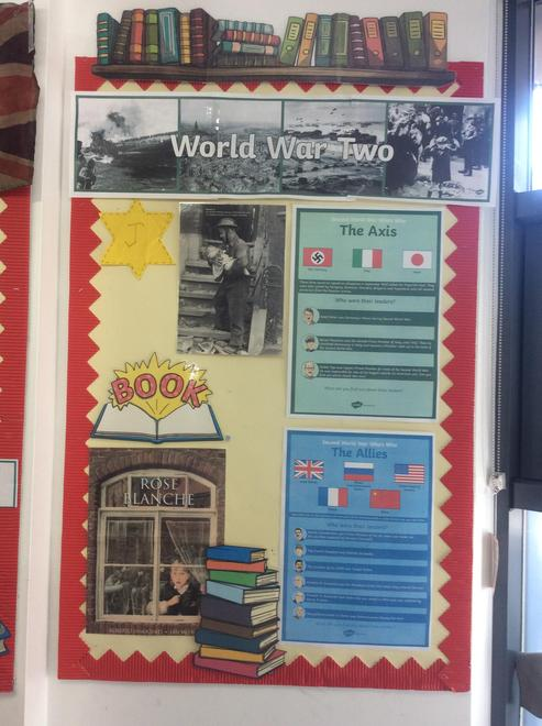 Our WW2 Display
