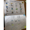 David's work on subtraction and spelling.