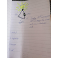 Cialan's science work!
