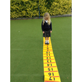 counting jumps on a numberline.