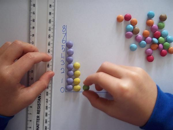 Smartie Maths