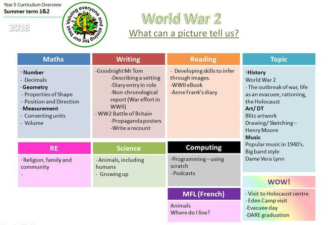 Overview of what we will study next term.