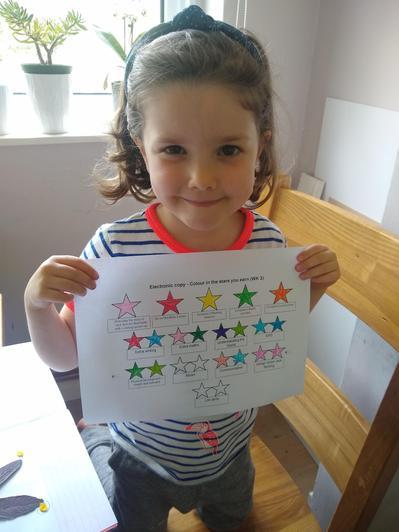 Fantastic Martha! so many stars!!