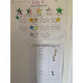 Lilly collected lots of stars this week.