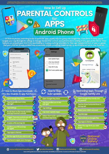 Parental Controls- Android