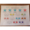 Batu worked hard to gain 19 stars this week.