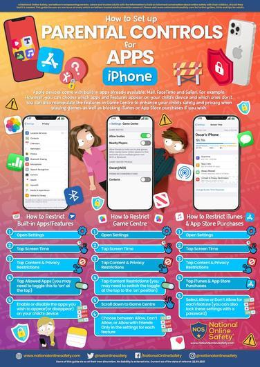 Parental Controls - Iphone