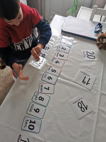 Numeral ordering!