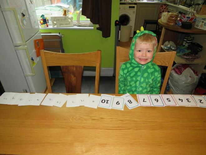 Well done - you ordered all these numerals!