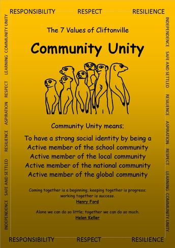 Community Unity in Year 6