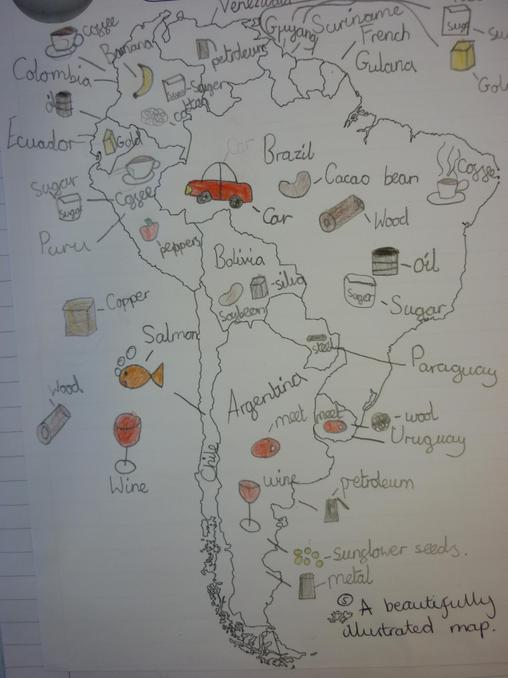 A map of produce