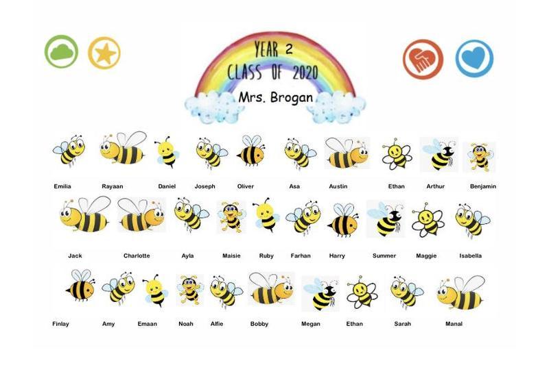 Mrs Brogan's Bees