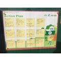 Our Action Plan for Bronze Award