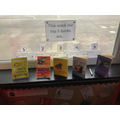 Top 5 class reads in Year 4