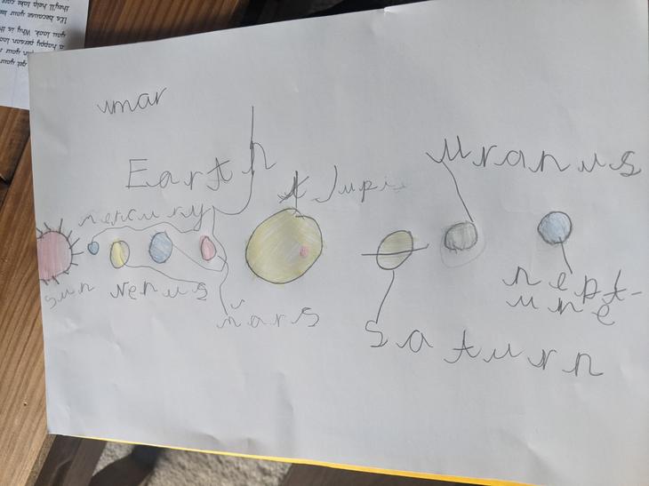 Super planet work by Umar