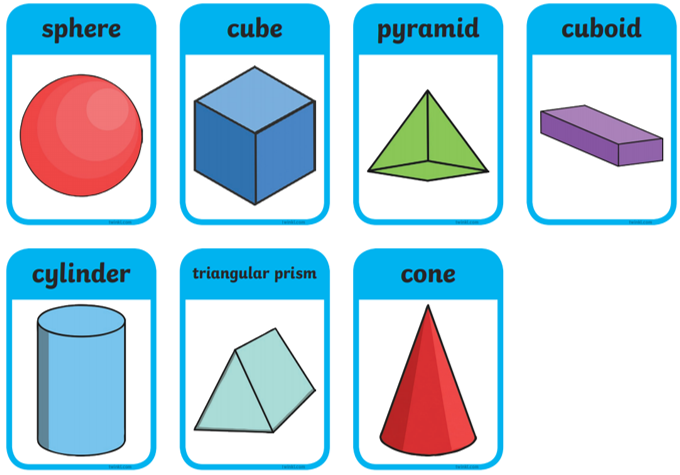 Can you point to the cube? Can you point to the cone? Can you point to the cylinder?