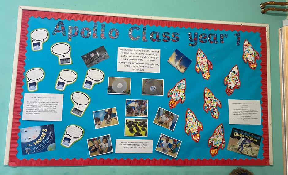 Have a look at our display of the work we did all about our new class name, Apollo!