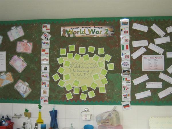Y3 WW2 Learning Wall