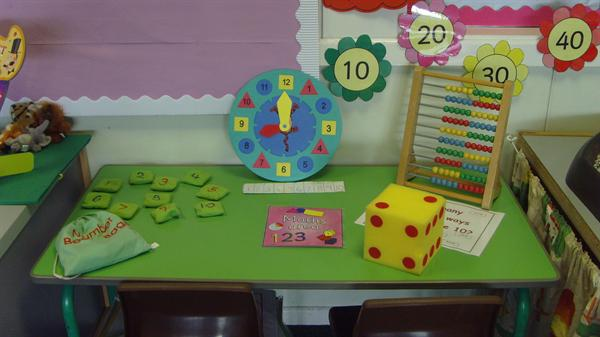 Our Maths table