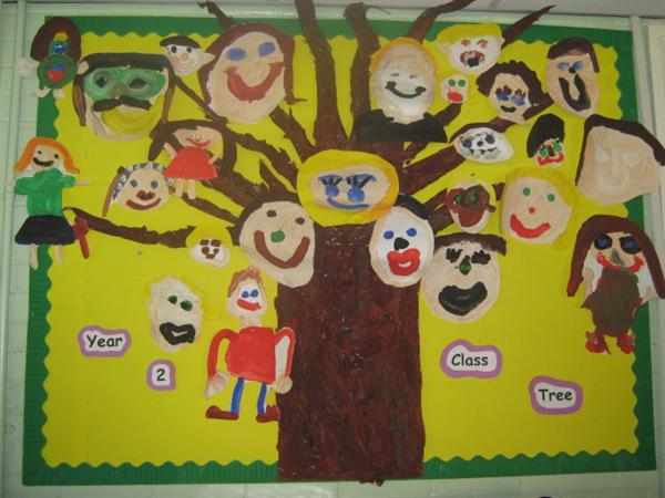 Year 2 Class Tree