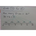 Yr 3 - Link divide to multiply