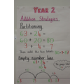 Yr 2 Addition Strategies