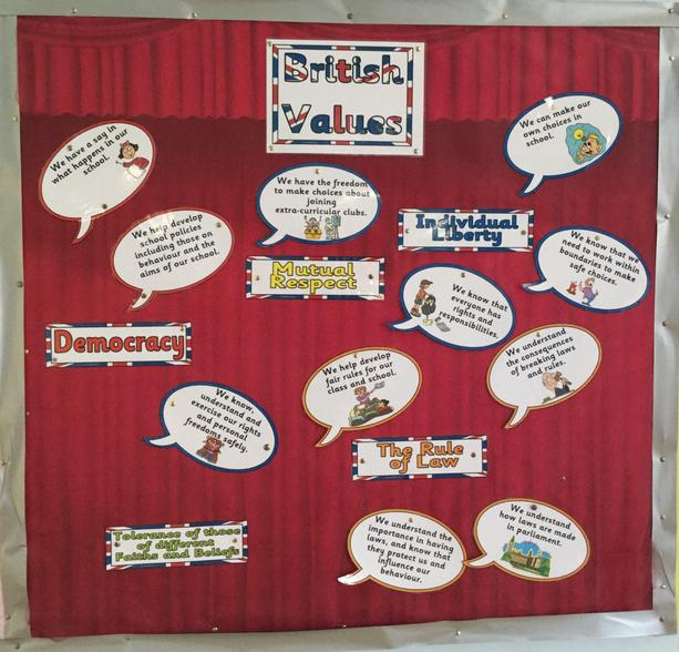 British Values as a whole school