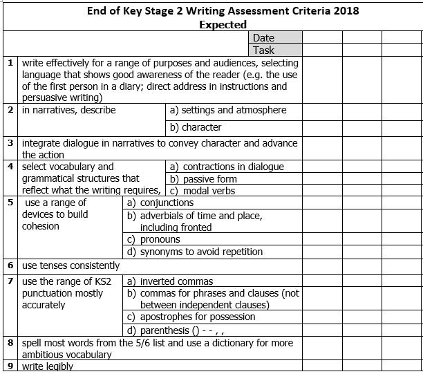 End of KS2 Writing Criteria