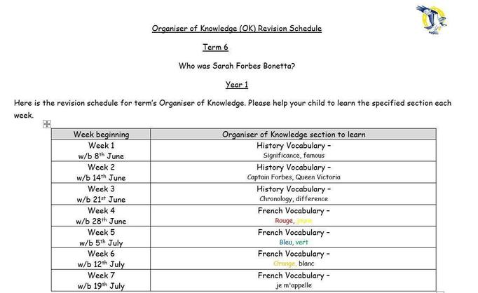 Organiser of Knowledge Revision Schedule