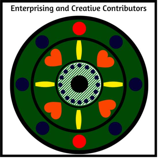 Enterprising & Creative Contributors