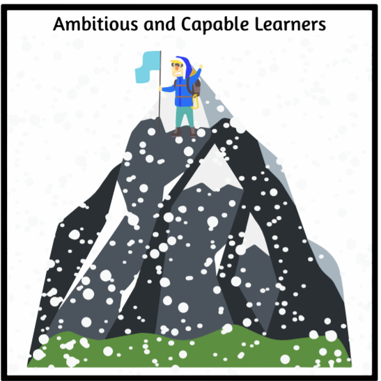 Ambitious & Capable Learners