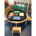 Reception Class & Activities