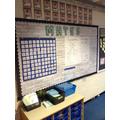 Year 2 Interactive Maths Display